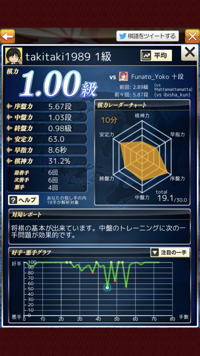 f:id:yuhib:20201202123614p:plain