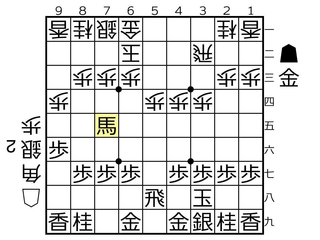f:id:yuhib:20201202131444p:plain