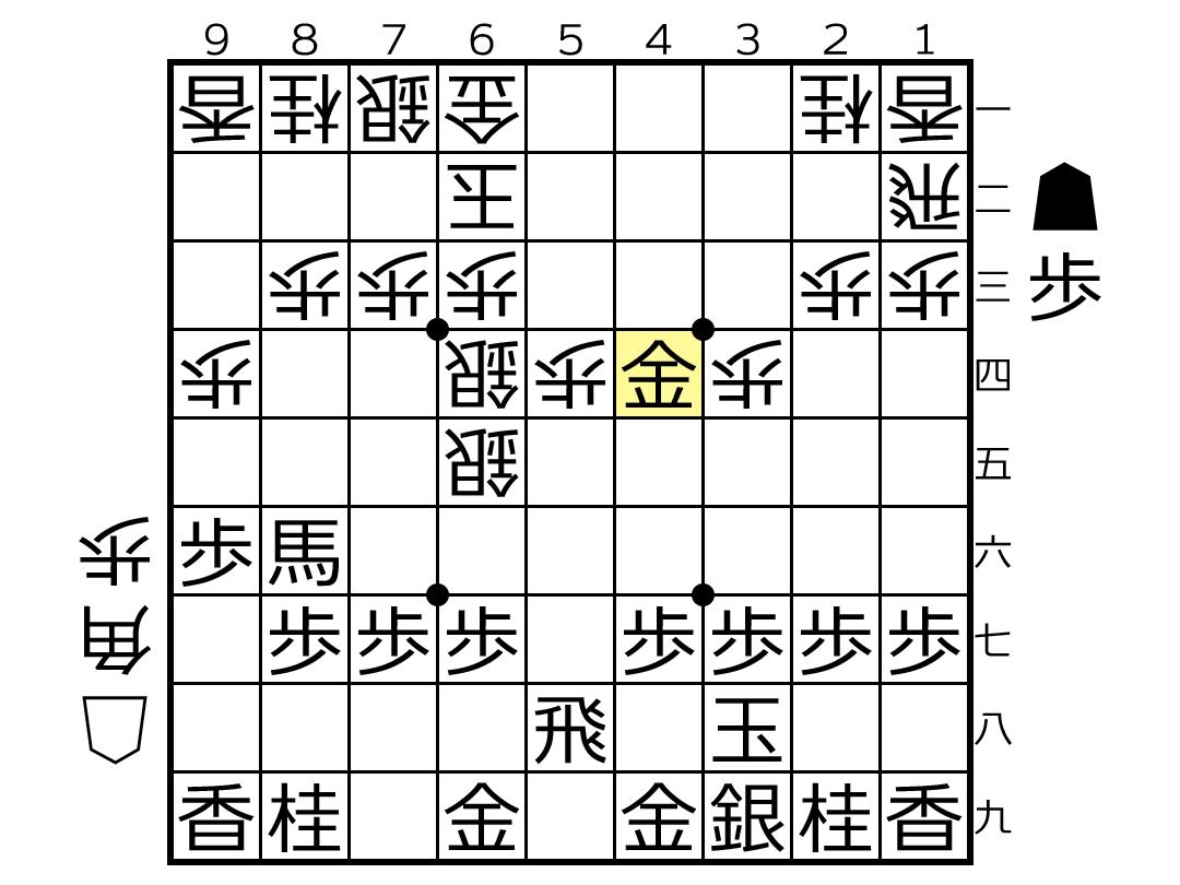 f:id:yuhib:20201202131618p:plain