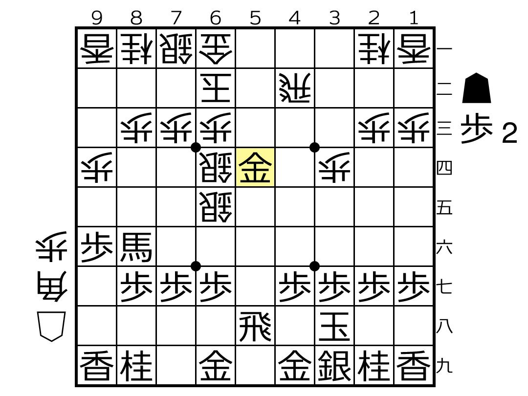 f:id:yuhib:20201202131934p:plain