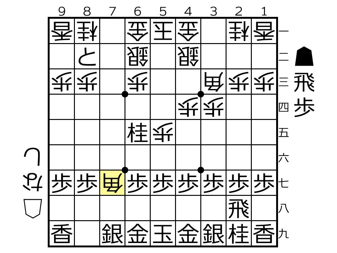 f:id:yuhib:20201209170111p:plain