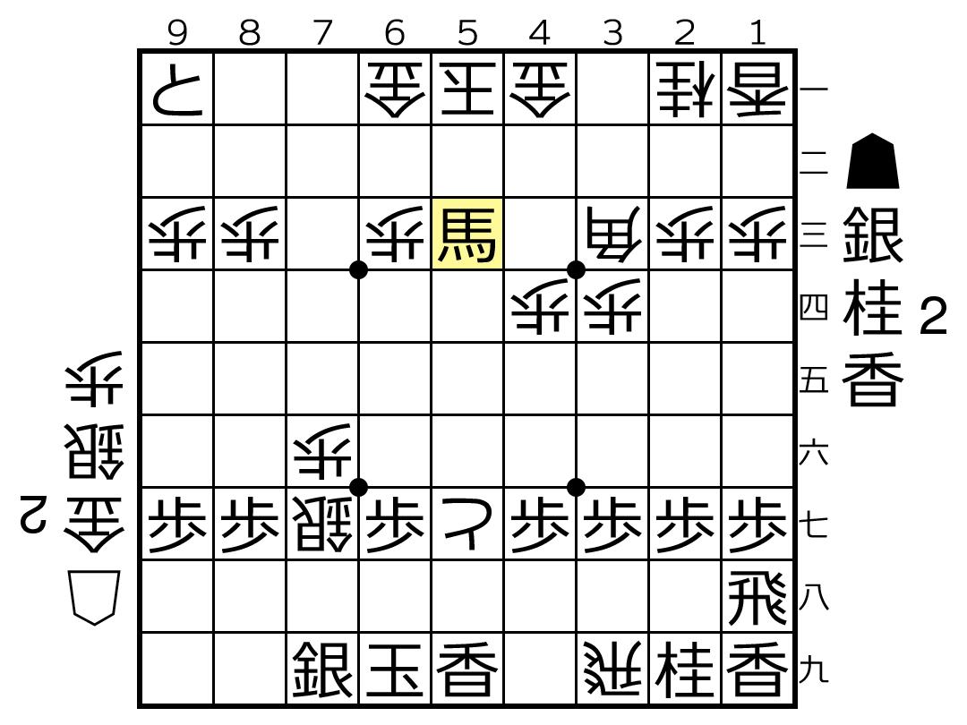 f:id:yuhib:20201209173019p:plain