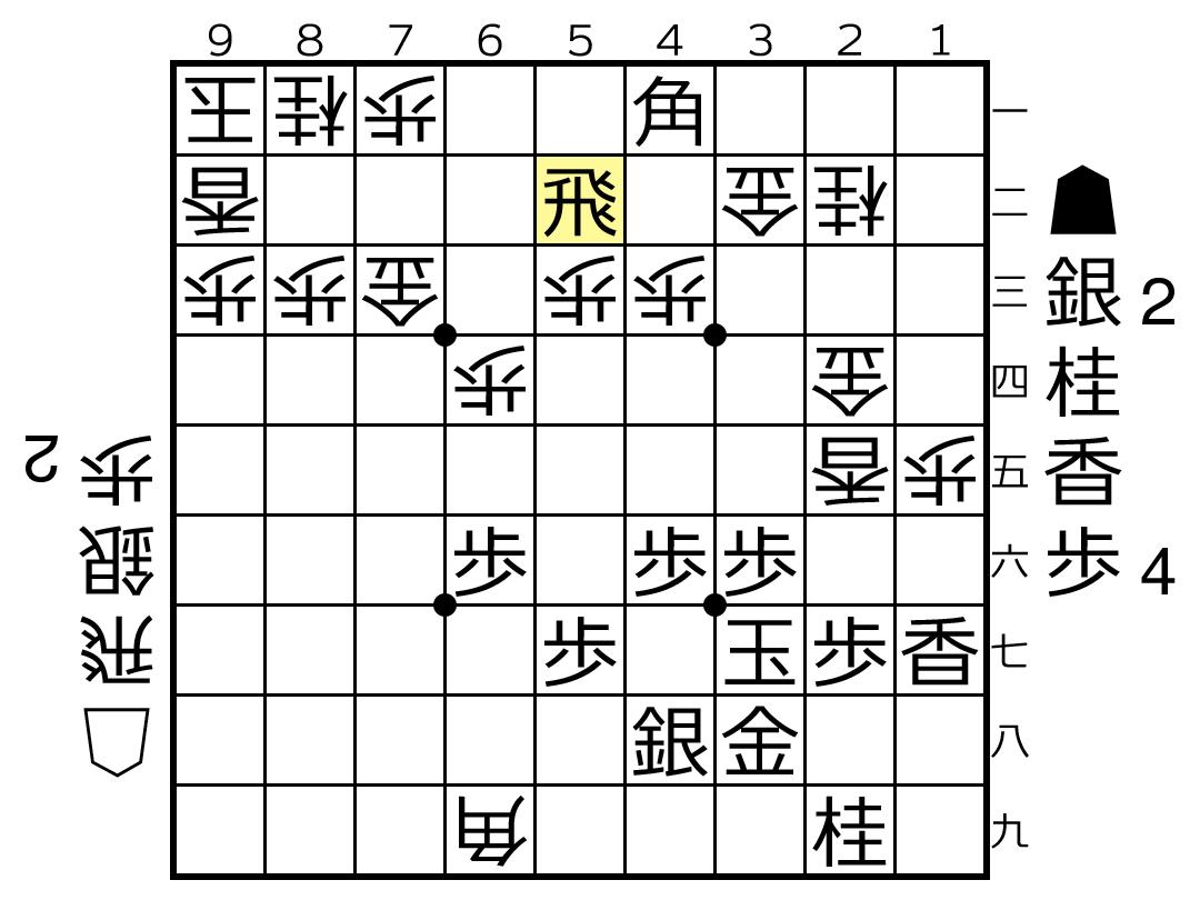 f:id:yuhib:20201218130724p:plain