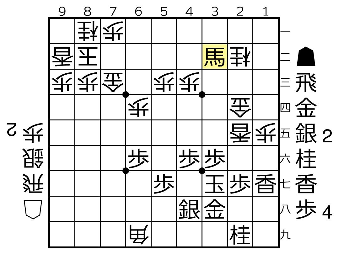 f:id:yuhib:20201218130929p:plain