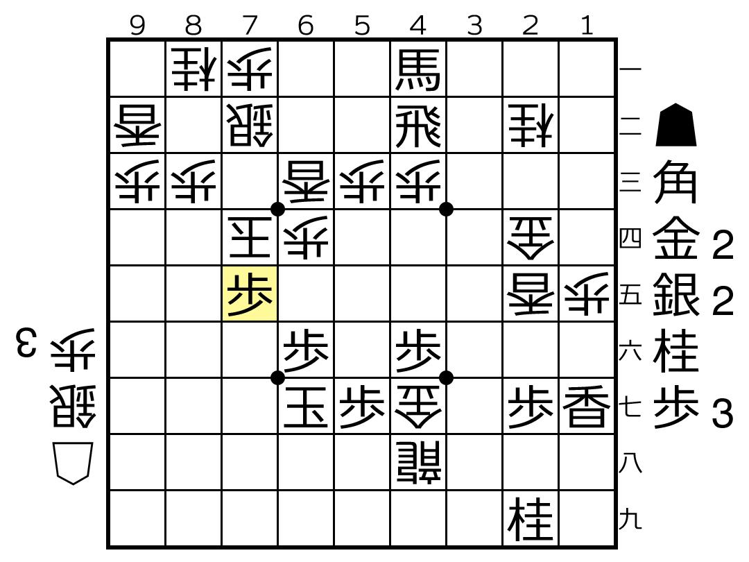 f:id:yuhib:20201218131600p:plain