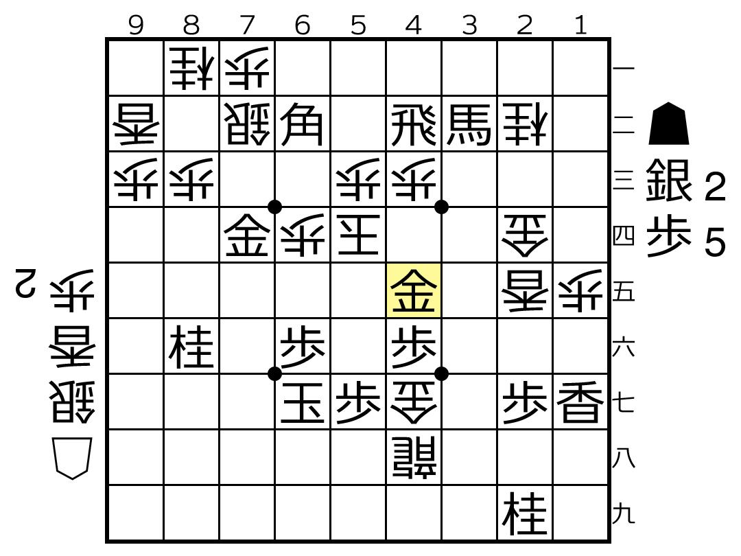 f:id:yuhib:20201218132219p:plain