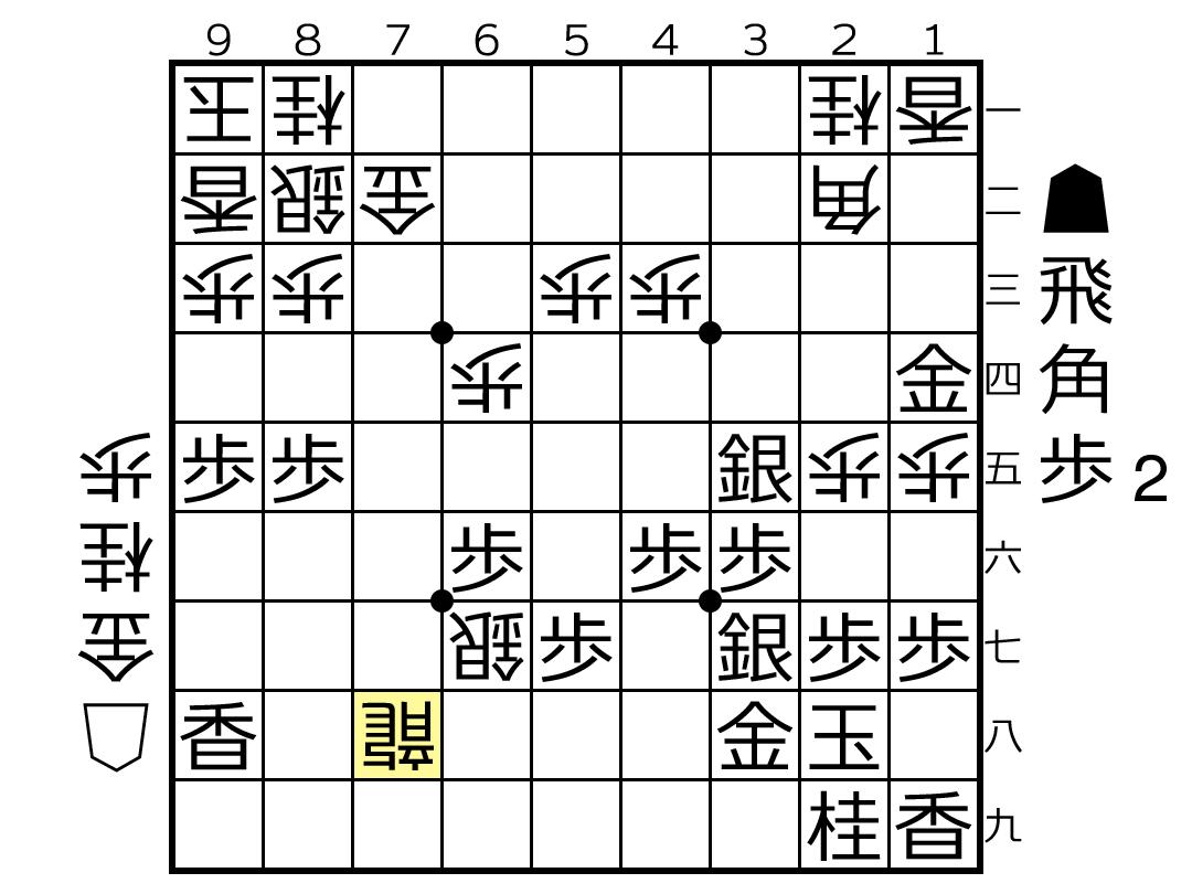 f:id:yuhib:20201218133222p:plain