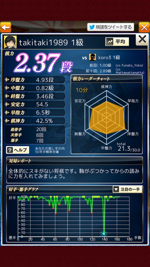 f:id:yuhib:20201218133652p:image