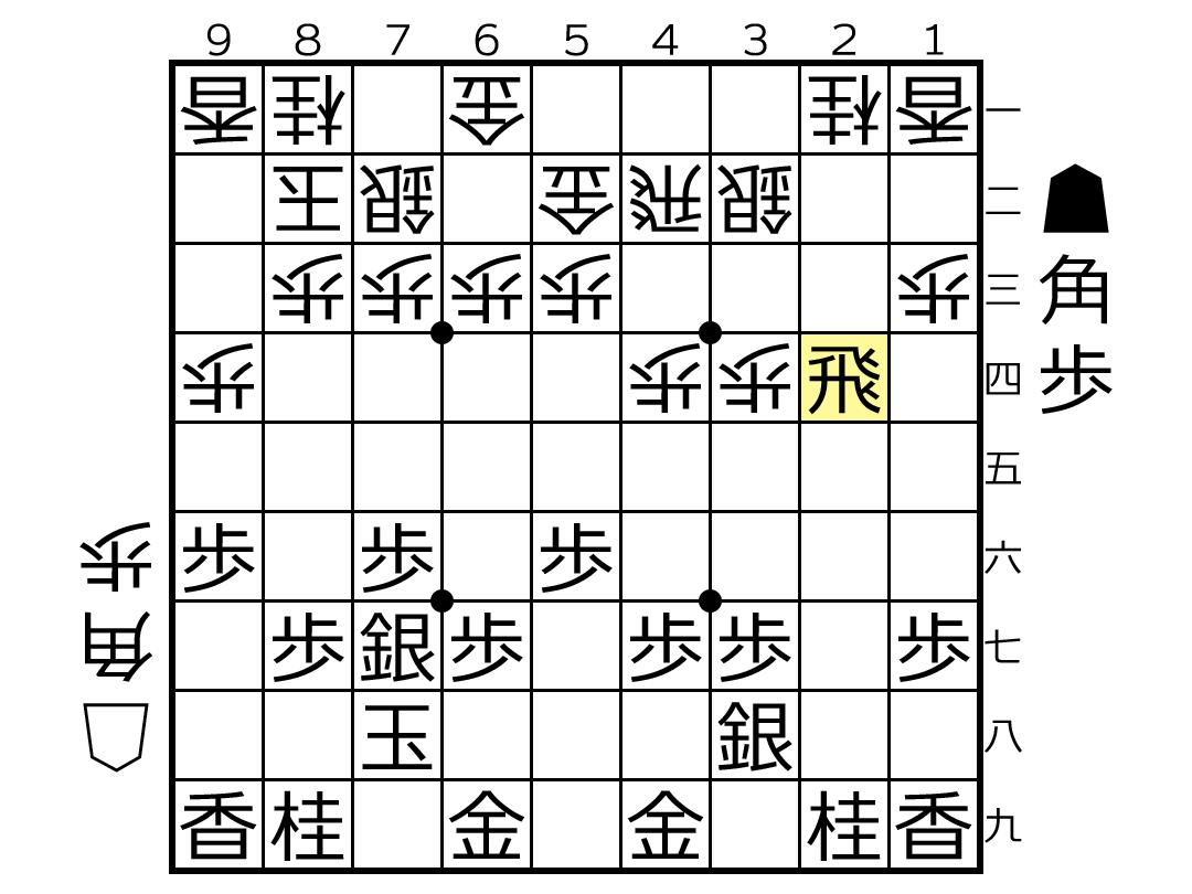 f:id:yuhib:20201221161836p:plain