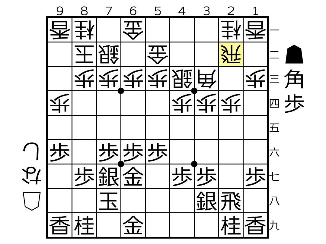 f:id:yuhib:20201221161952p:plain