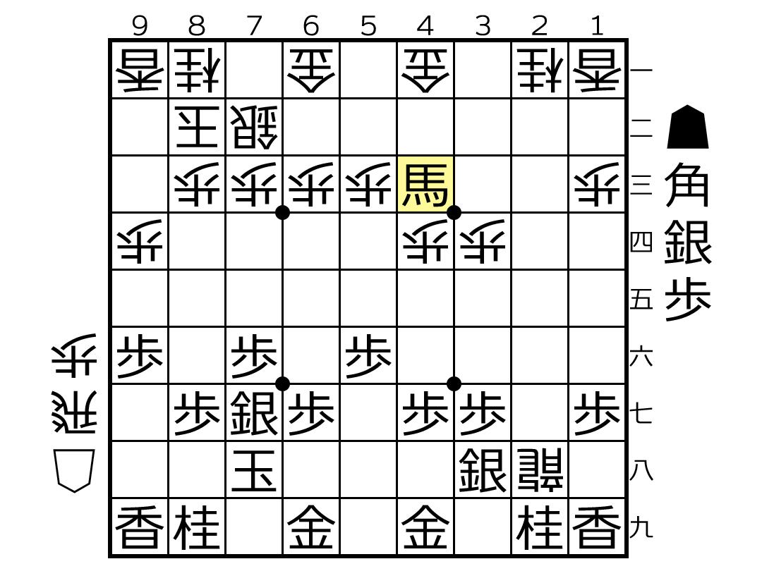 f:id:yuhib:20201221173046p:plain