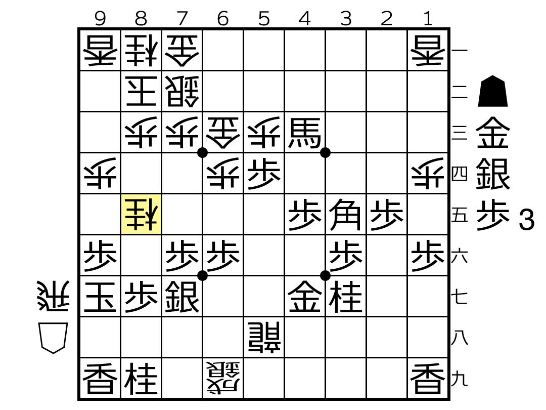 f:id:yuhib:20201222144356p:plain