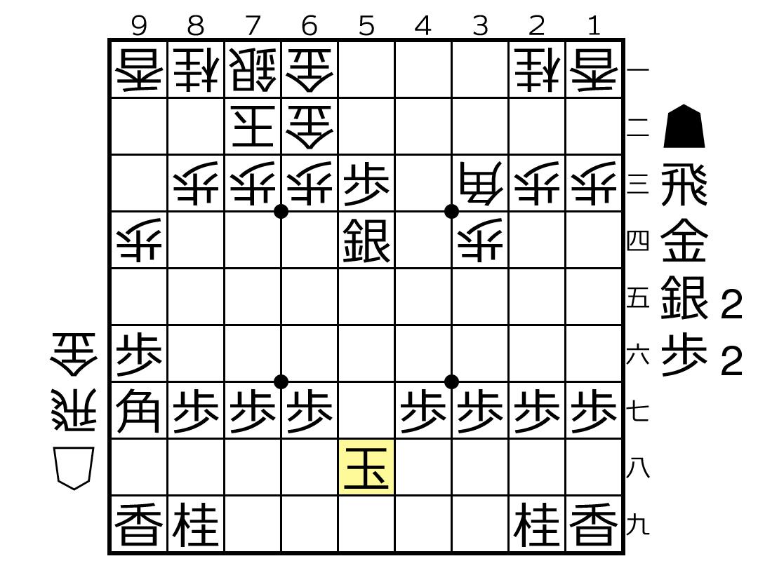 f:id:yuhib:20201225154240p:plain