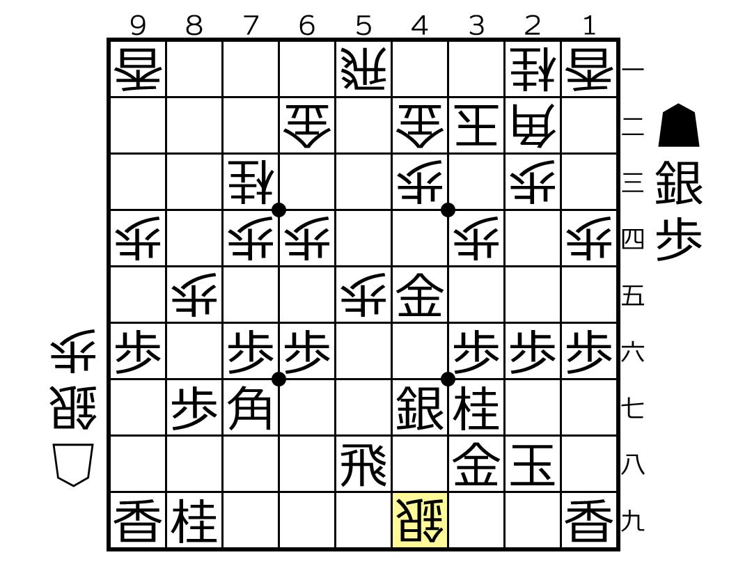 f:id:yuhib:20201228181017p:plain