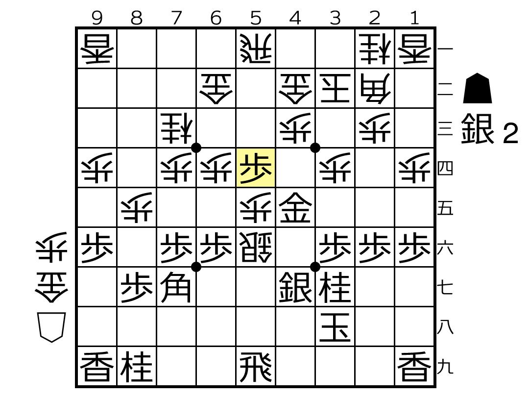 f:id:yuhib:20201228181122p:plain