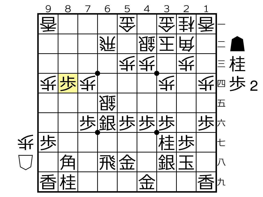 f:id:yuhib:20210105174626p:plain