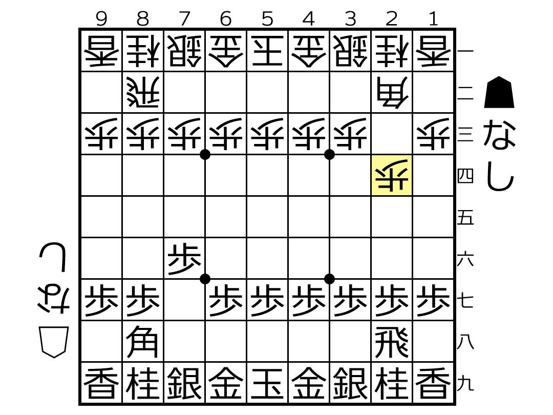 f:id:yuhib:20210106190100p:plain