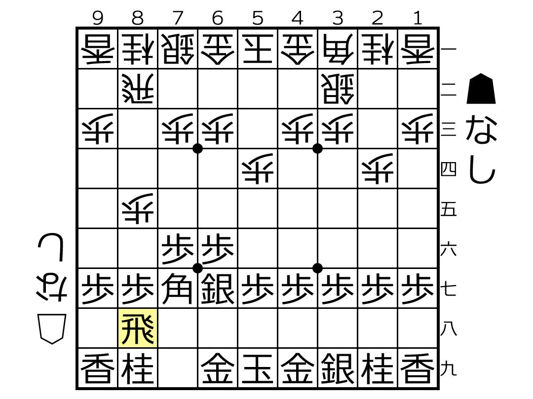 f:id:yuhib:20210106190255p:plain