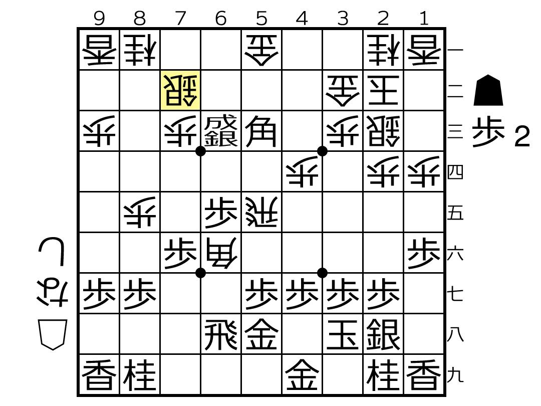 f:id:yuhib:20210106190840p:plain