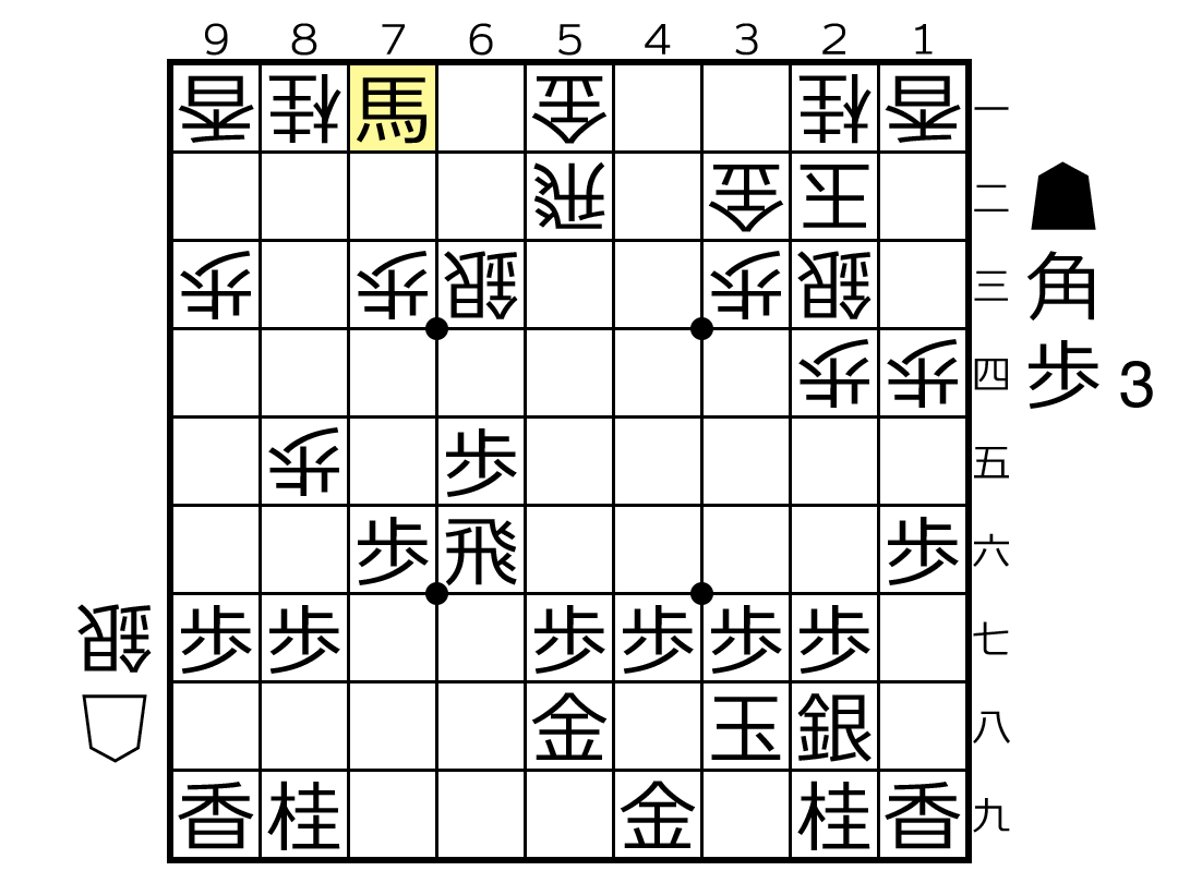 f:id:yuhib:20210106191050p:plain