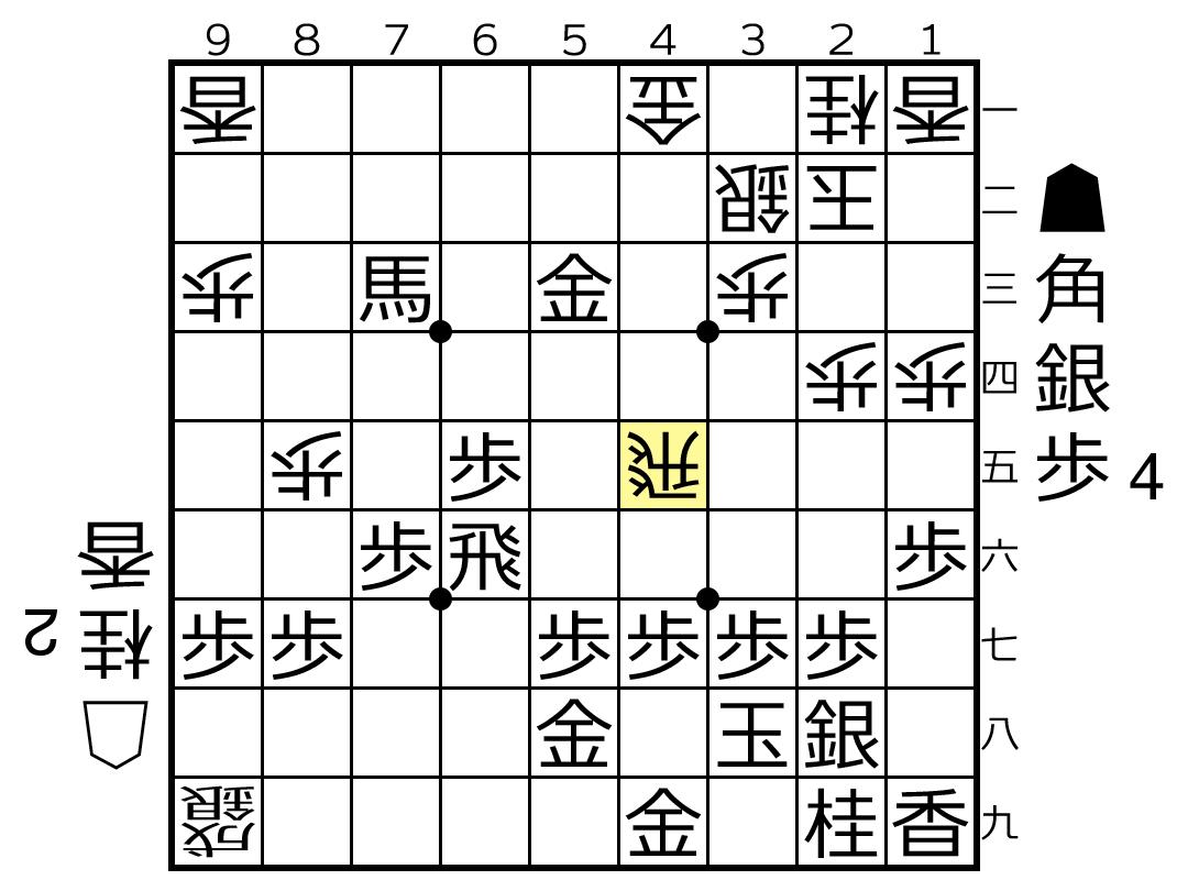 f:id:yuhib:20210106191458p:plain