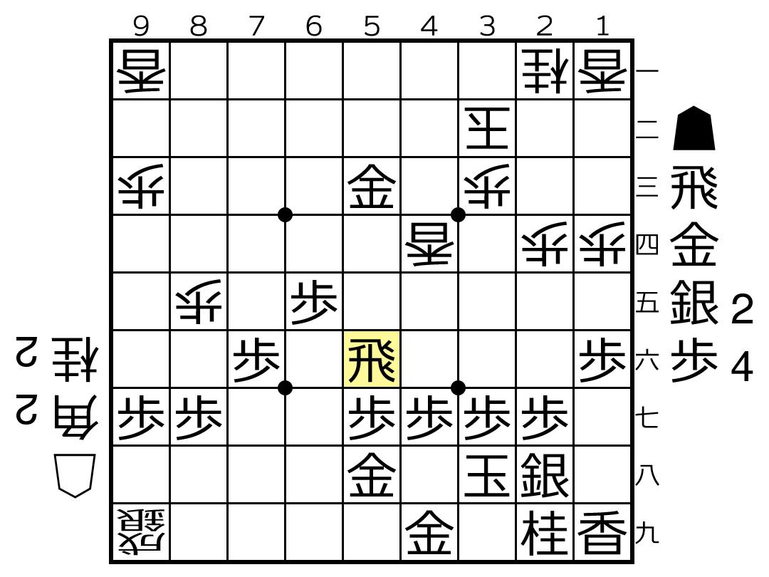 f:id:yuhib:20210106191819p:plain