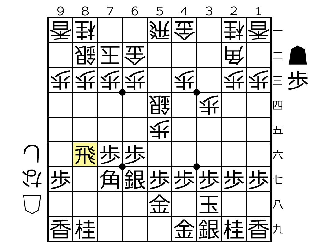 f:id:yuhib:20210108123700p:plain