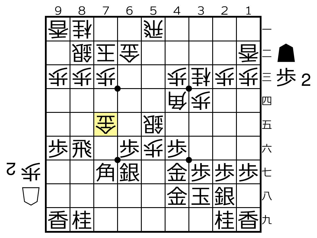f:id:yuhib:20210108124257p:plain