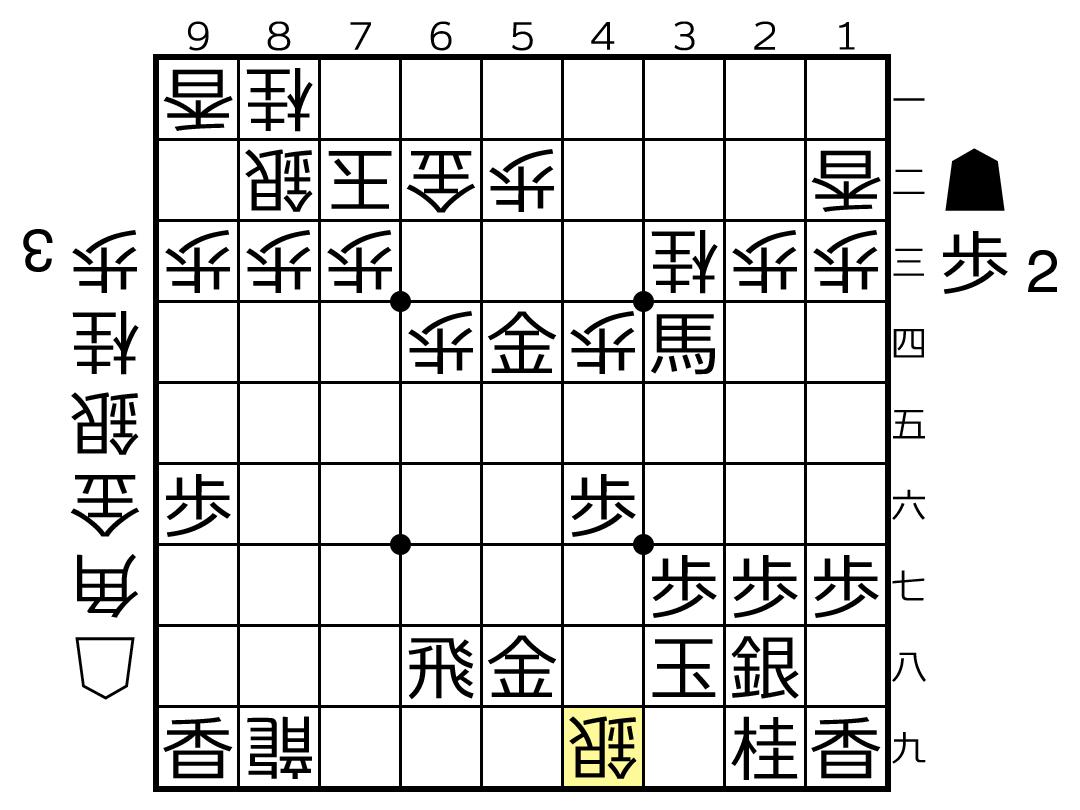f:id:yuhib:20210108125257p:plain