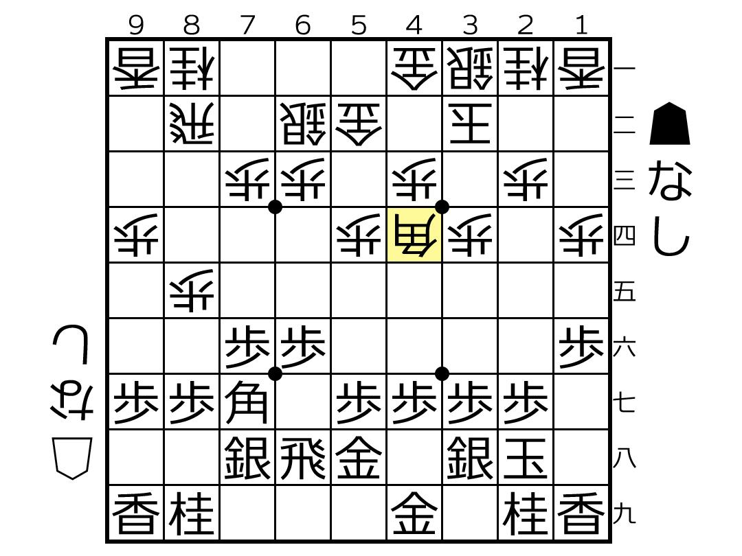 f:id:yuhib:20210112144220p:plain