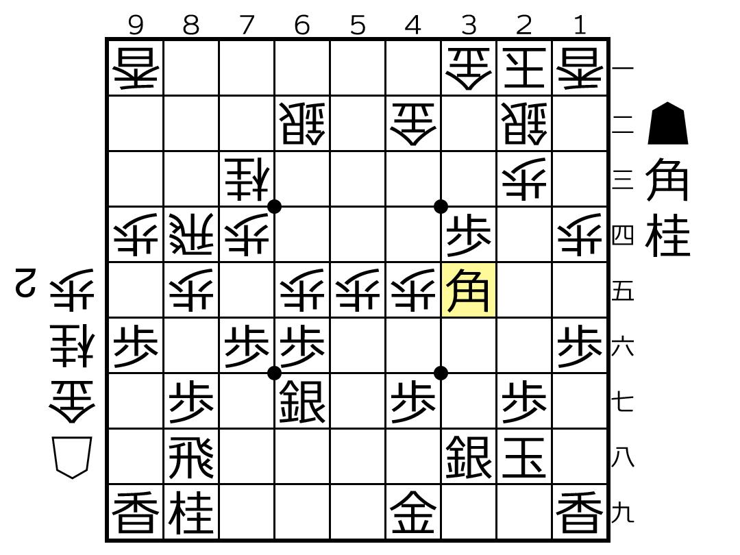 f:id:yuhib:20210112144649p:plain