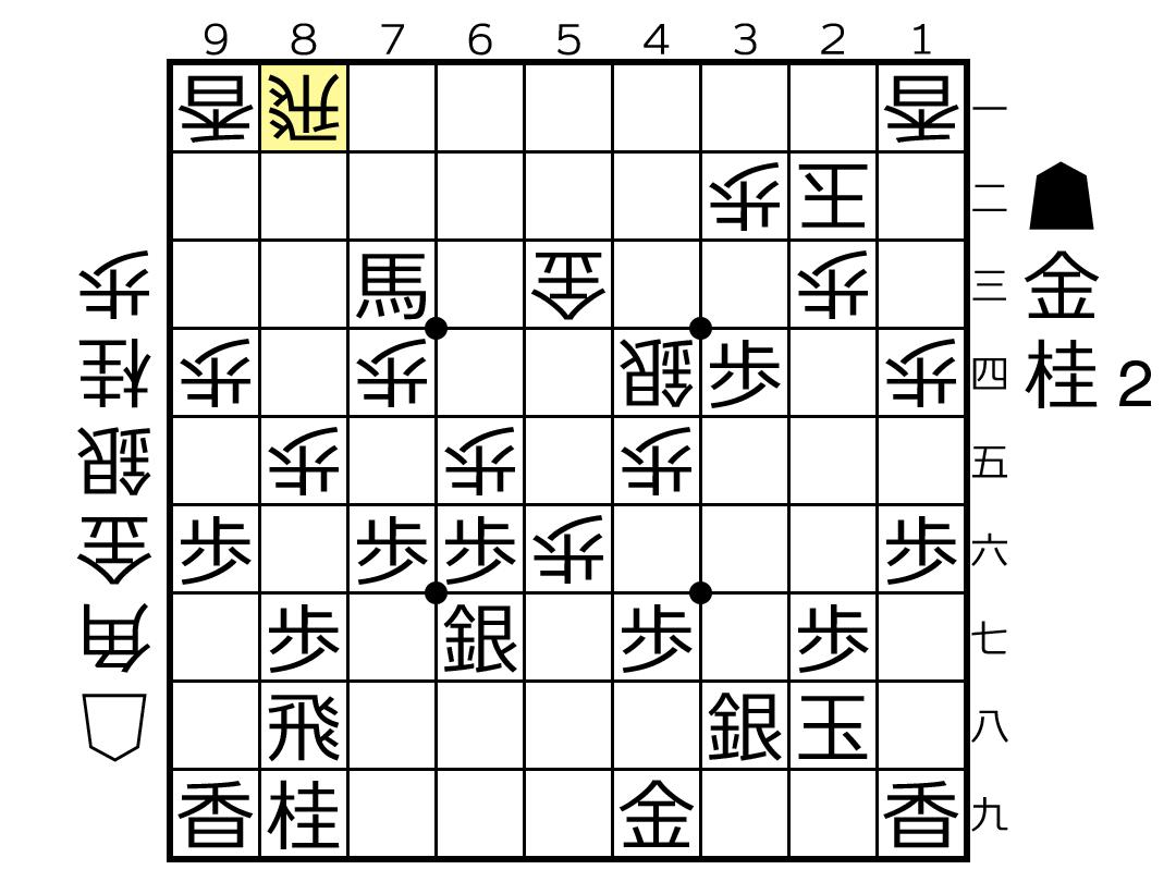 f:id:yuhib:20210112145005p:plain