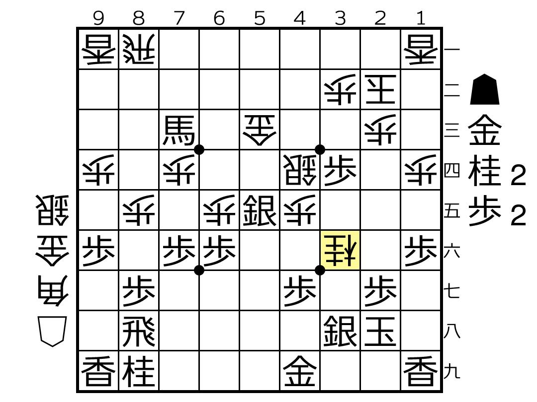 f:id:yuhib:20210112145152p:plain