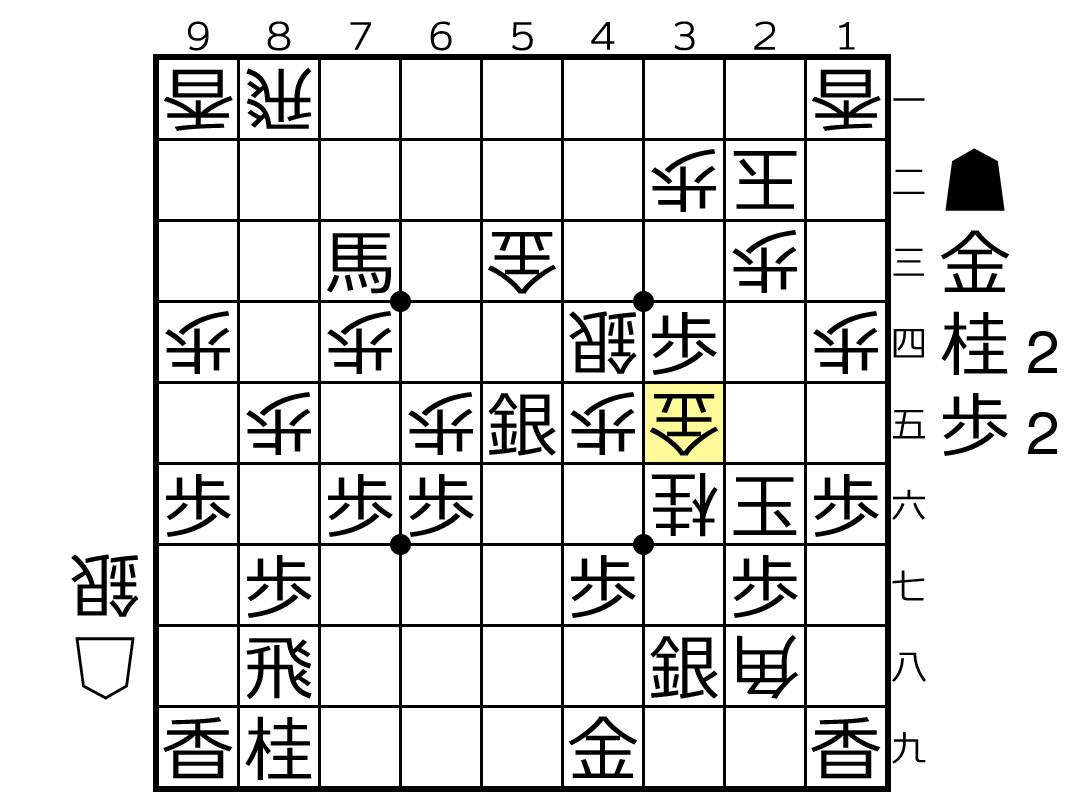 f:id:yuhib:20210112145252p:plain