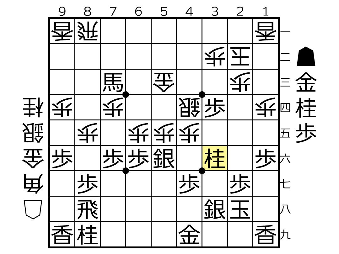 f:id:yuhib:20210112145448p:plain