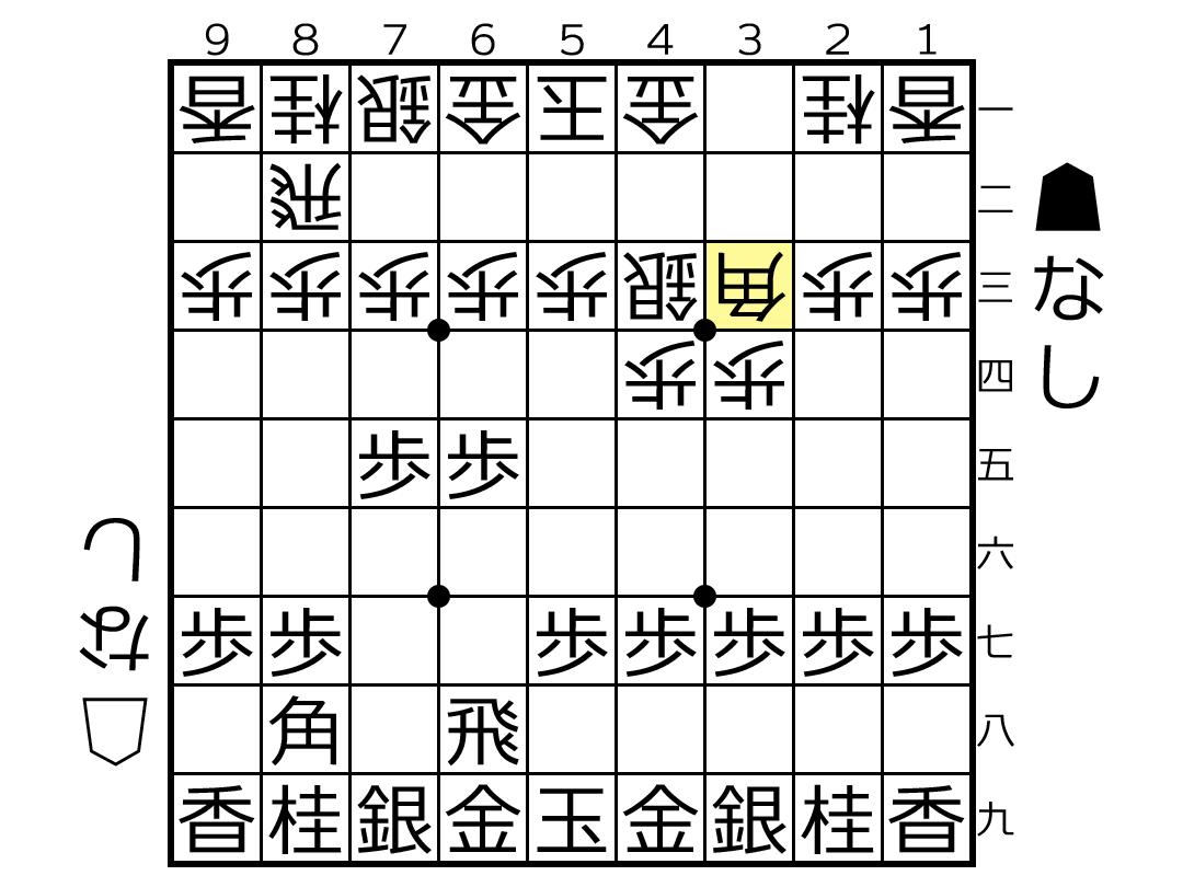 f:id:yuhib:20210118190859p:plain