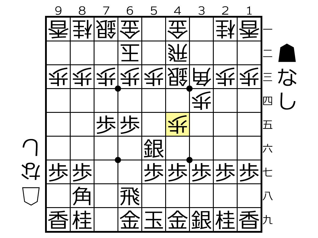 f:id:yuhib:20210118191102p:plain