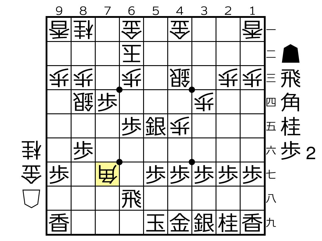 f:id:yuhib:20210118191600p:plain