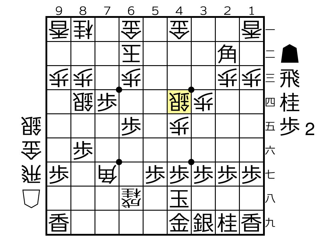f:id:yuhib:20210118191806p:plain