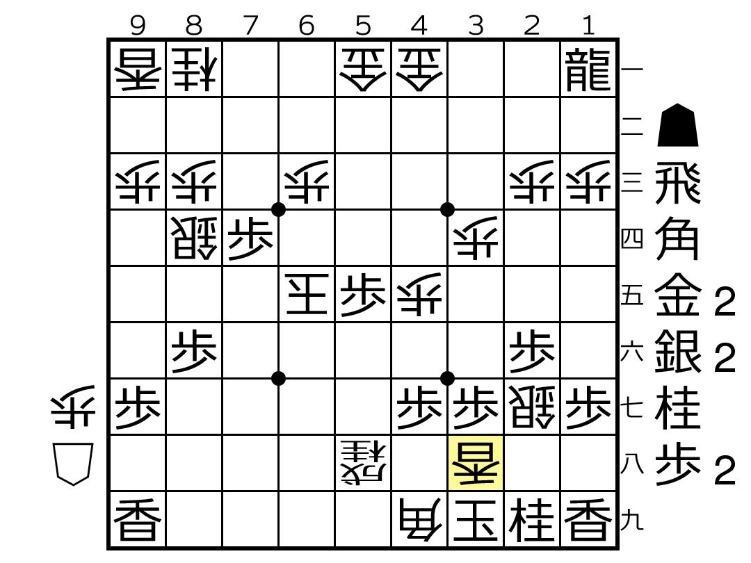 f:id:yuhib:20210118192950p:plain