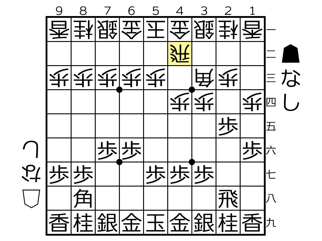 f:id:yuhib:20210119171220p:plain