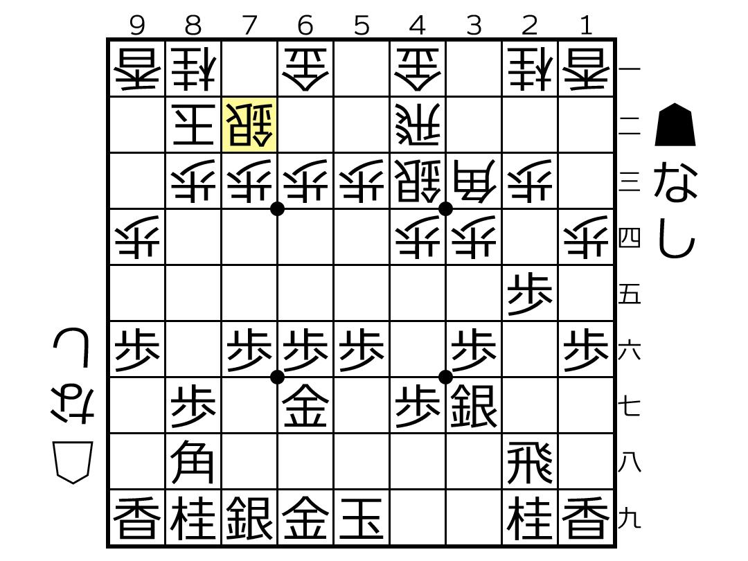 f:id:yuhib:20210119171510p:plain