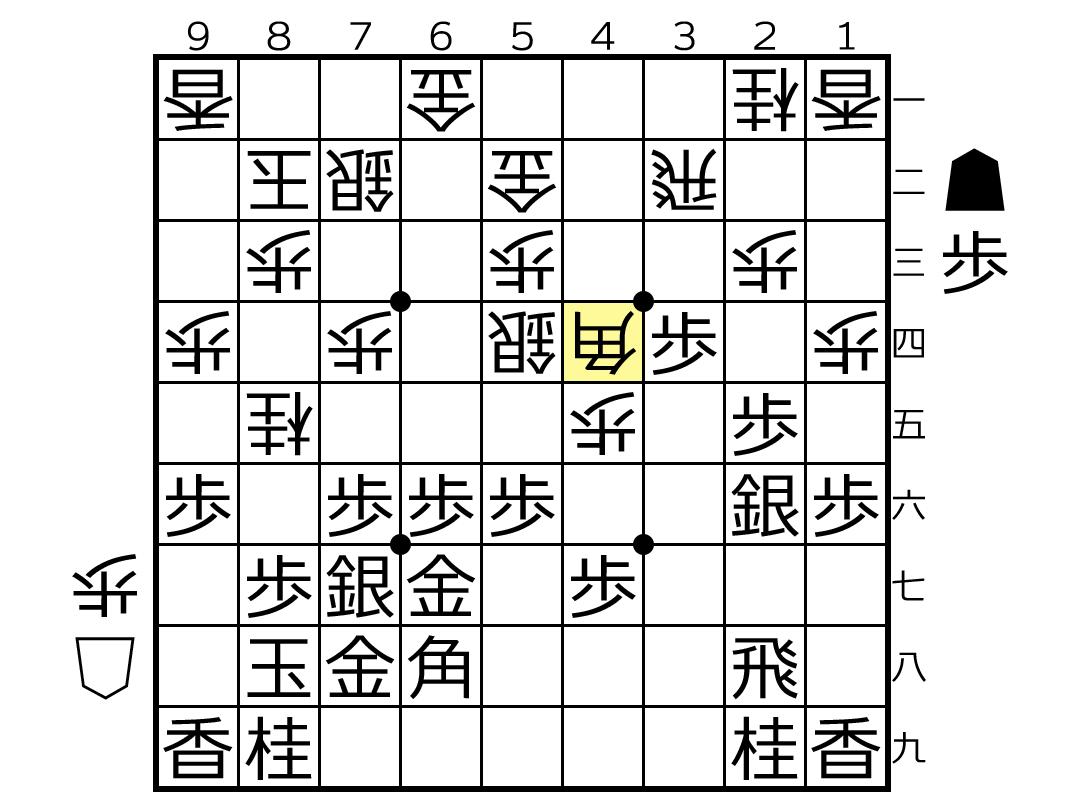 f:id:yuhib:20210119172426p:plain