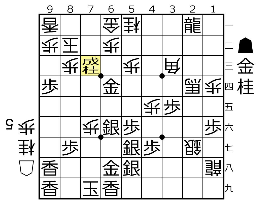 f:id:yuhib:20210119174330p:plain