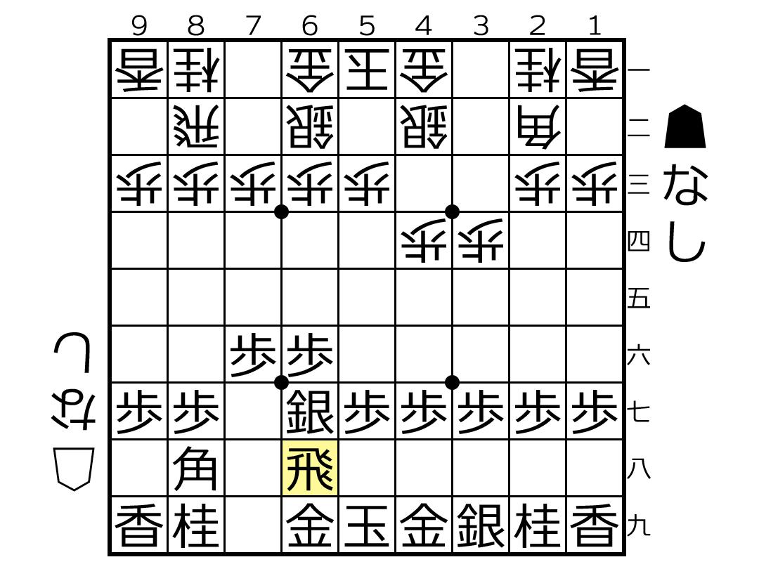 f:id:yuhib:20210120150252p:plain