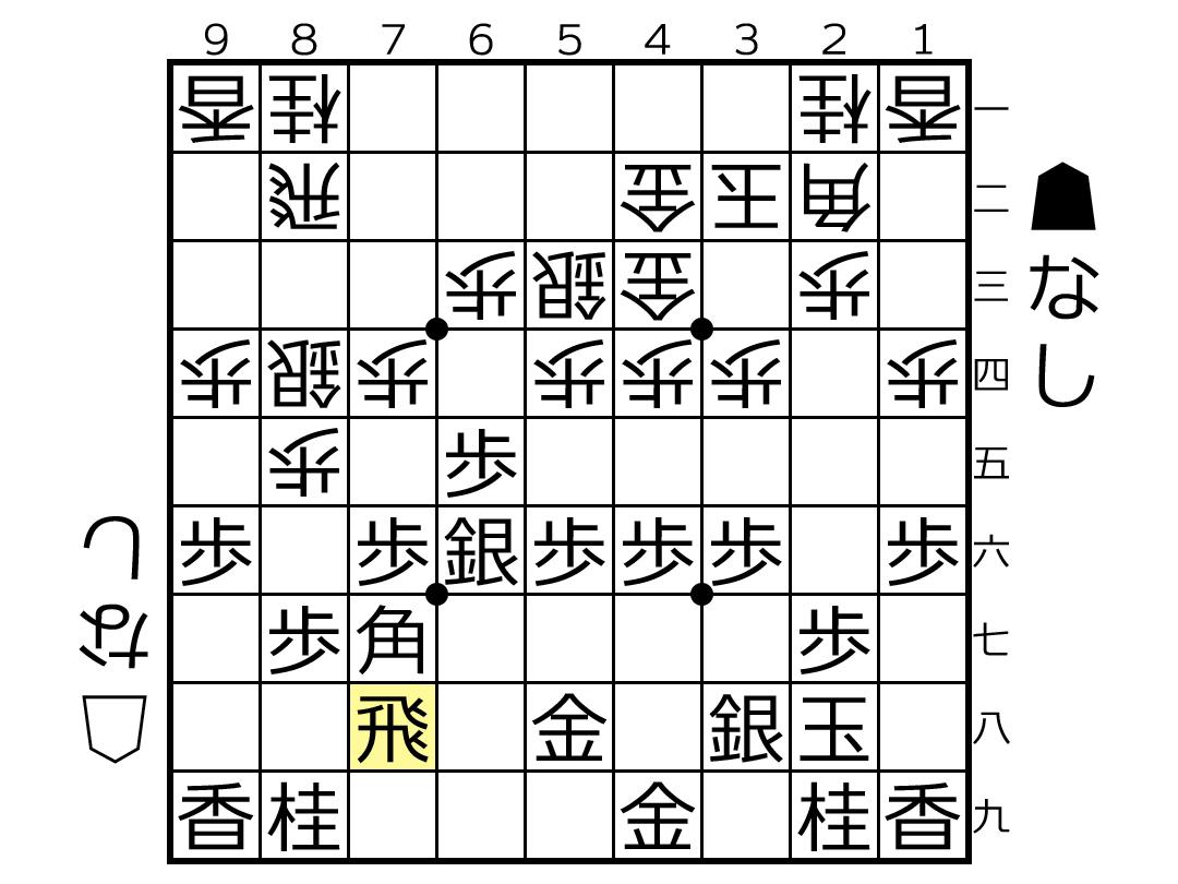 f:id:yuhib:20210120151106p:plain