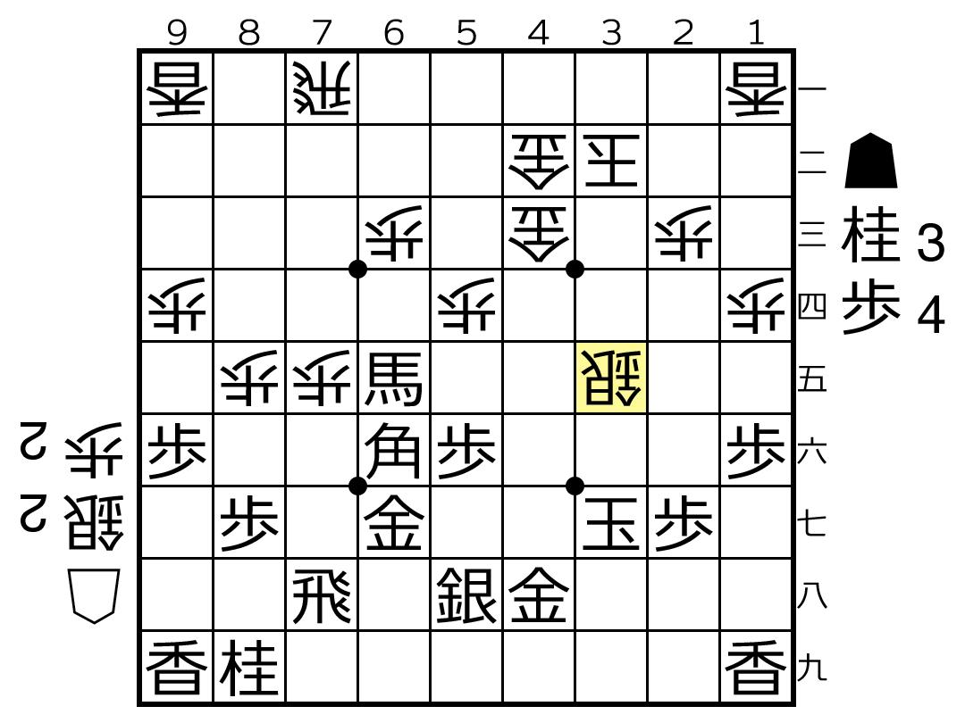 f:id:yuhib:20210120153208p:plain