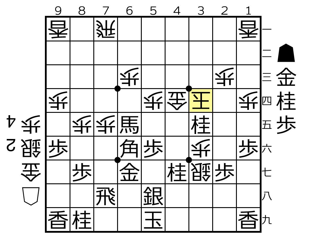 f:id:yuhib:20210120155117p:plain
