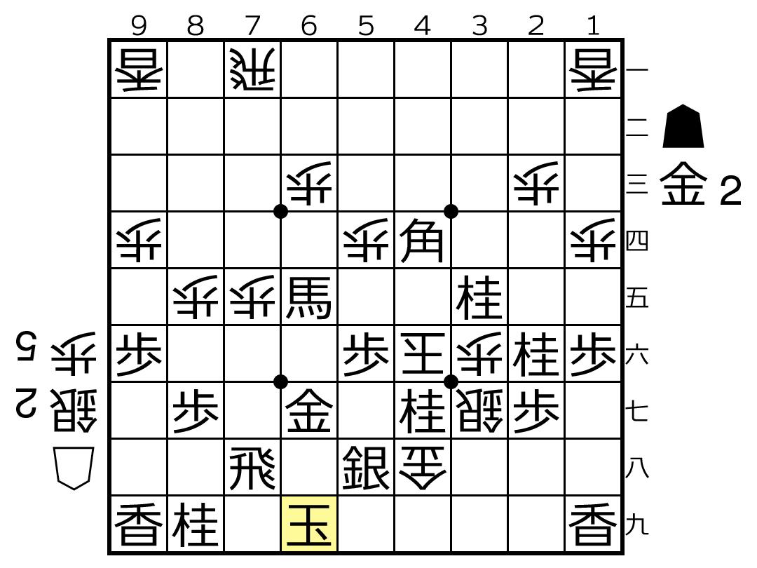 f:id:yuhib:20210120155431p:plain