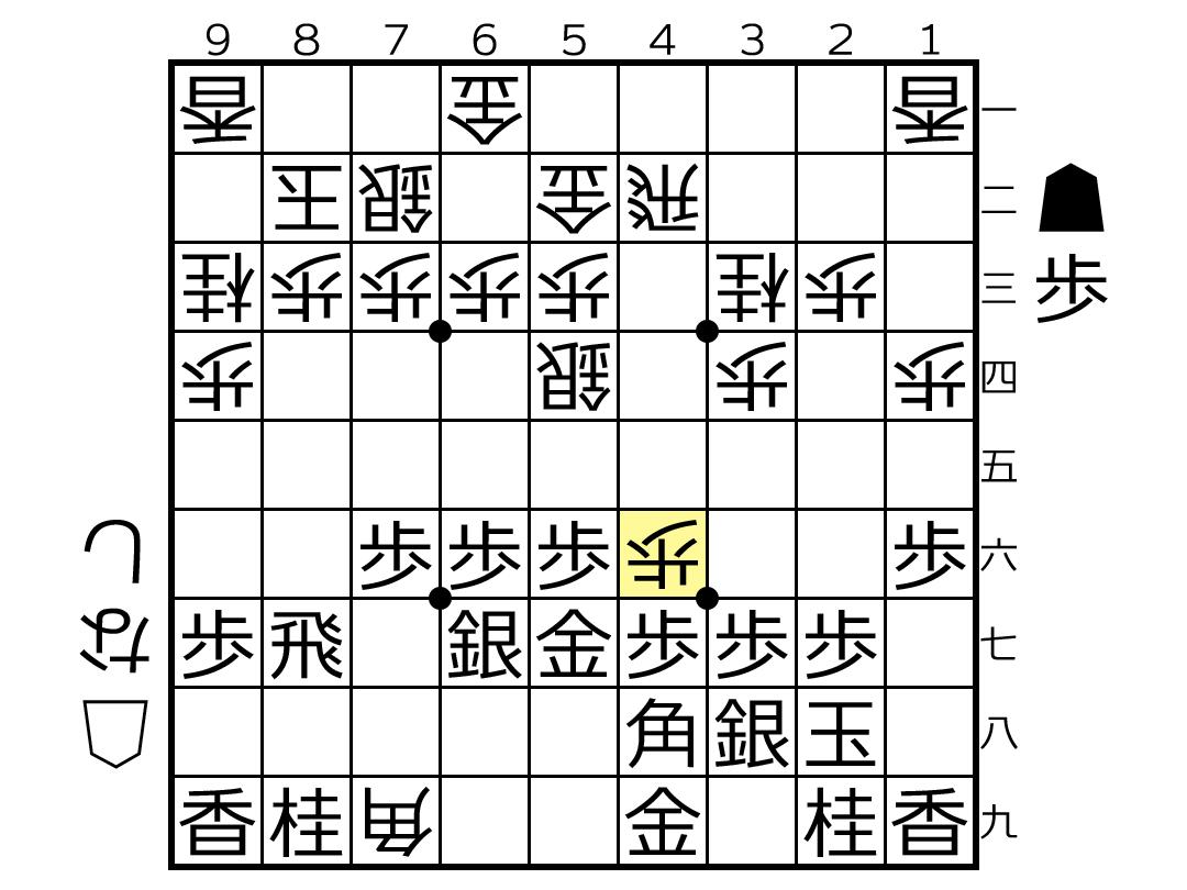 f:id:yuhib:20210420184024p:plain